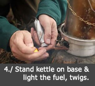 Kettle How it Works - Step 4