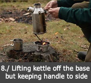 Kettle How it Works - Step 8